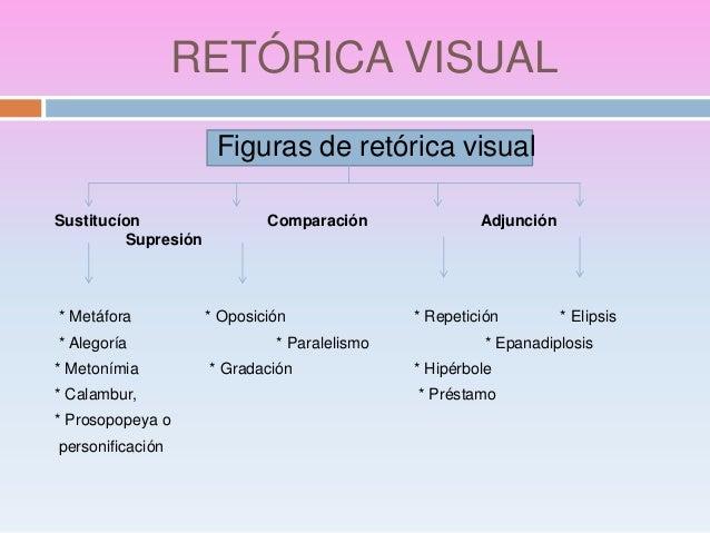Retorica visual