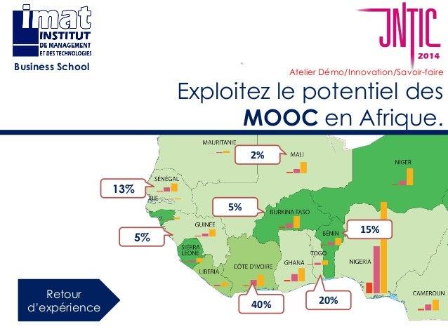 40% 5% 13% 15% 20% 5% 2% Business School Retour d'expérience Atelier Démo/Innovation/Savoir-faire Exploitez le potentiel d...