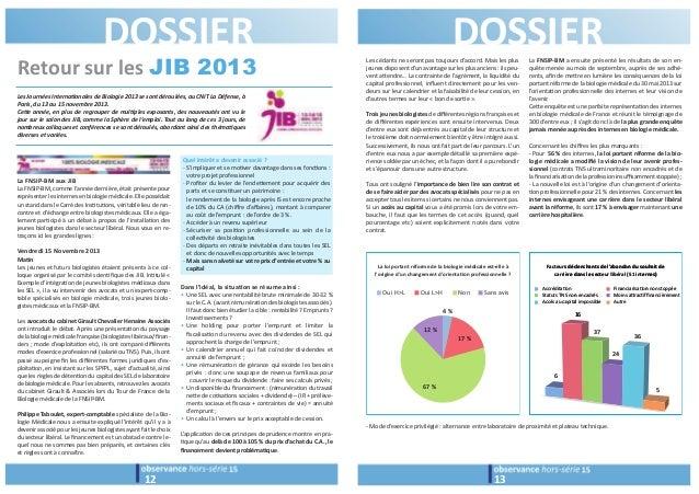DOSSIERDOSSIER Retour sur les JIB 2013 1312 Les Journées Interna1onales de Biologie 2013 se sont déroulées, au CNIT La Déf...