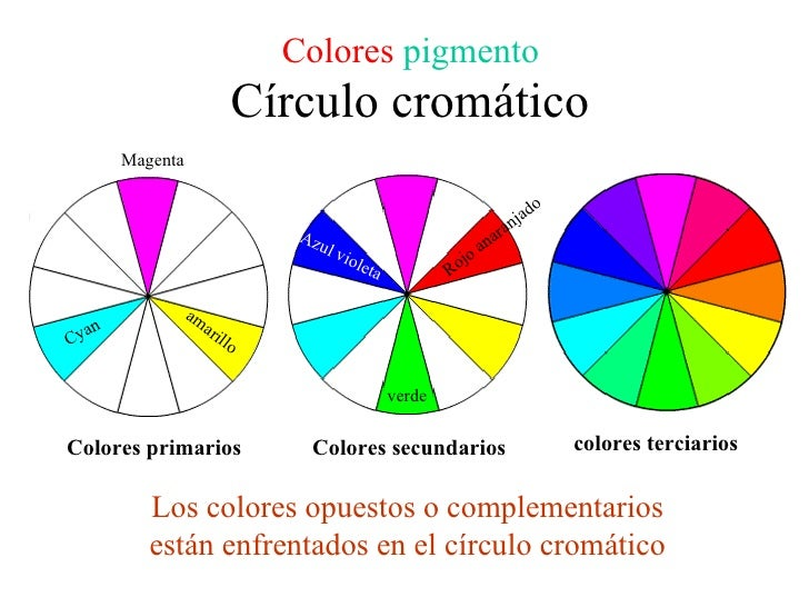 Resultado de imagen de circulo cromatico primarios y secundarios