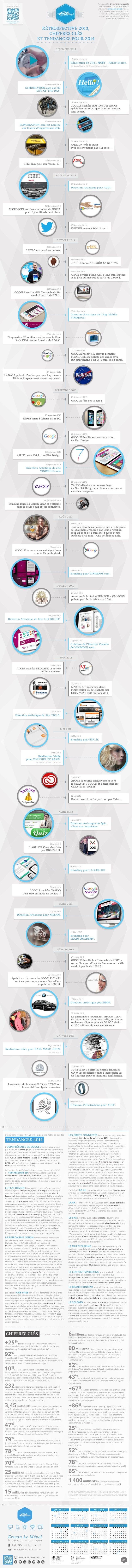 Redécouvrez les événements marquants  Profitez de la version interactive en ligne :  d'Internet et de la Communication en ...