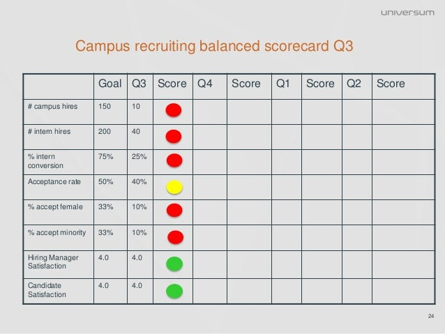 Balanced Scorecard Template  BesikEightyCo