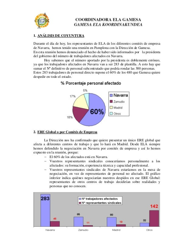 1. ANÁLISIS DE COYUNTURADurante el día de hoy, los representantes de ELA de los diferentes comités de empresade Navarra, h...