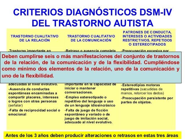 Signos de alerta en autismo