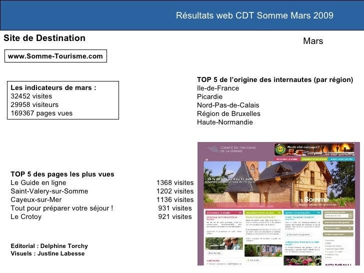 Résultats web CDT Somme Mars 2009 Site de Destination www.Somme-Tourisme.com TOP 5 des pages les plus vues Le Guide en lig...