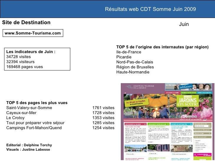 Résultats web CDT Somme Juin 2009  Site de Destination                                                              Juin  ...