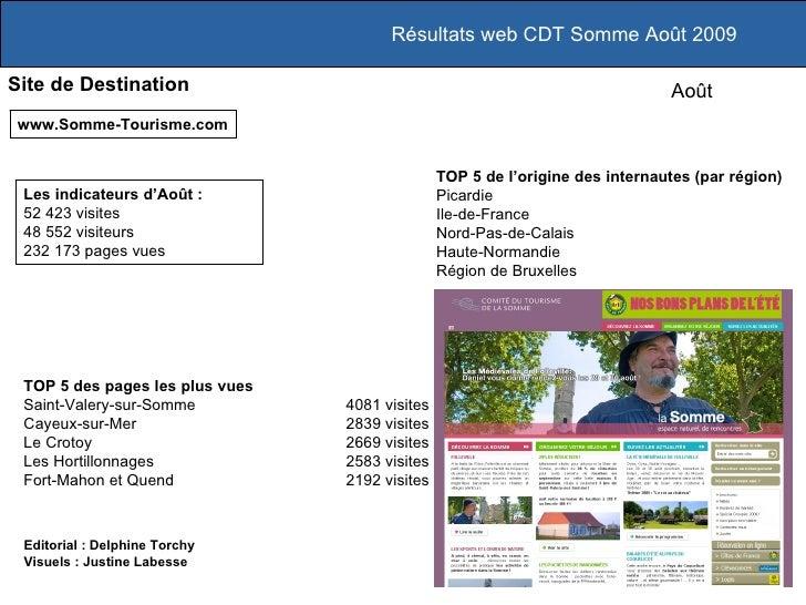 Résultats web CDT Somme Août 2009 Site de Destination www.Somme-Tourisme.com TOP 5 des pages les plus vues Saint-Valery-su...