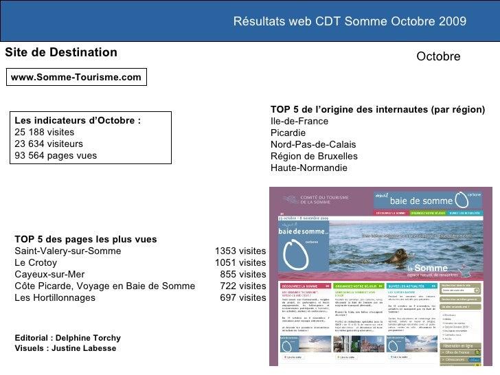 statistiques de fréquentation des sites web du CDT 80 d'octobre