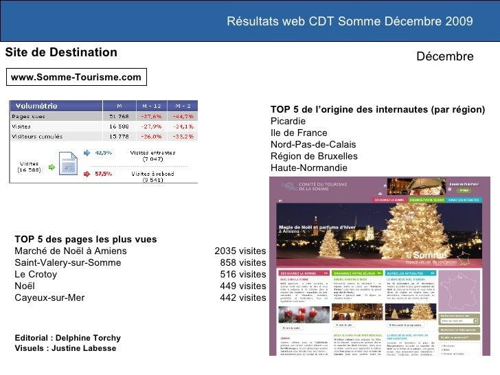 Site de Destination www.Somme-Tourisme.com TOP 5 des pages les plus vues Marché de Noël à Amiens 2035 visites   Saint-Vale...