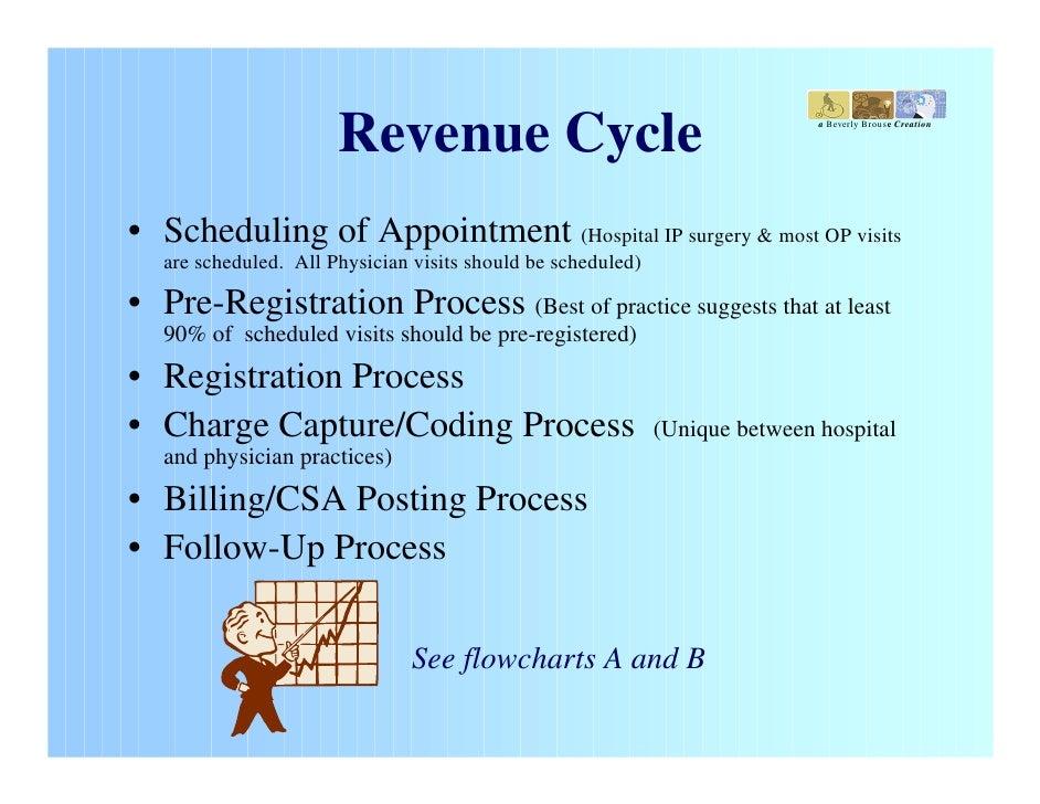 healthcare revenue cycle diagram   get wiring diagram