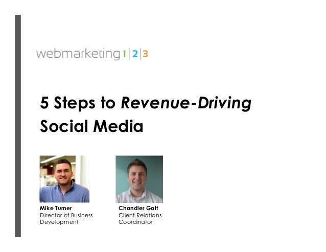 Revenue-Driving Social Media -  Webinar