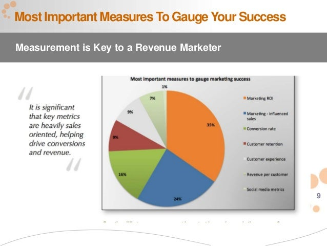 revenue generation measures Losses are valued at generation costs technical losses represent an economic loss for the country, and its optimization should be.