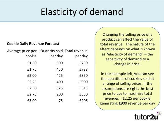 price elasticity essay example