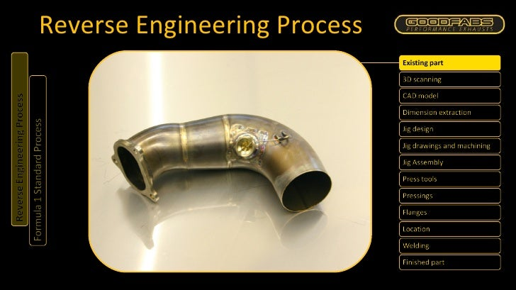 Reverse engineering a high performance exhaust part