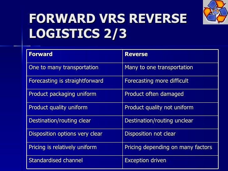 Reverse Logistics Products Forward Vrs Reverse Logistics