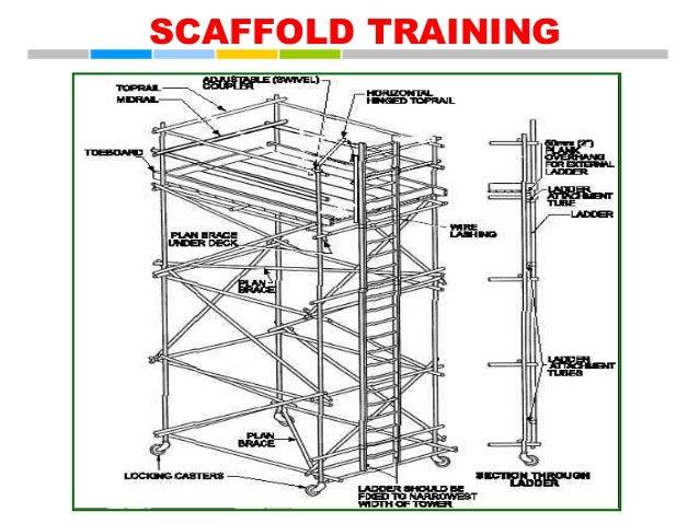 Eta Scaffold Training