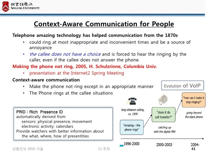 Context-Aware Communication for PeopleTelephone amazing technology has helped communication from the 1870s     • could rin...