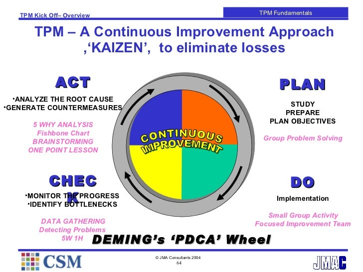 continuous improvement research paper