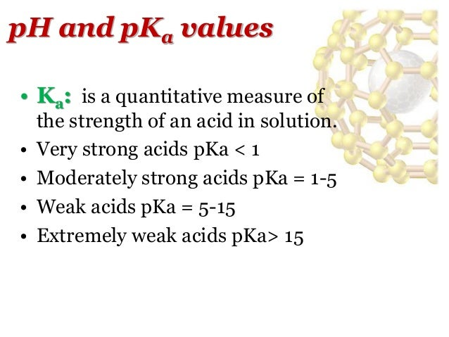 Example Organic Chemistry Organic Chemistry Pre-board
