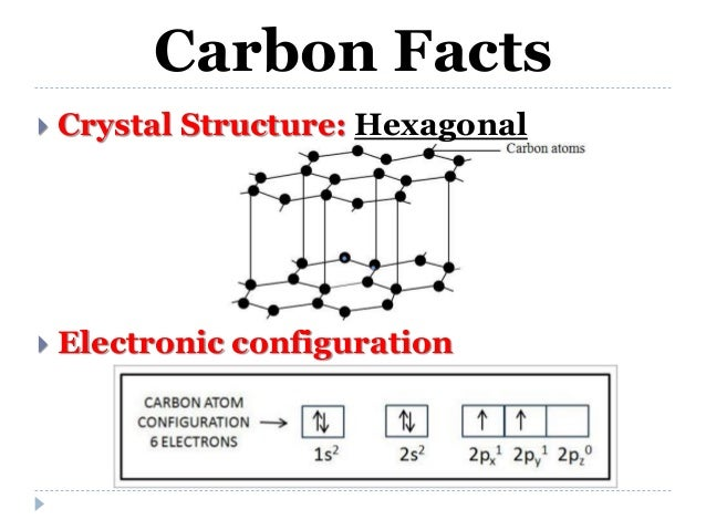 Carbon dating definition chemistry