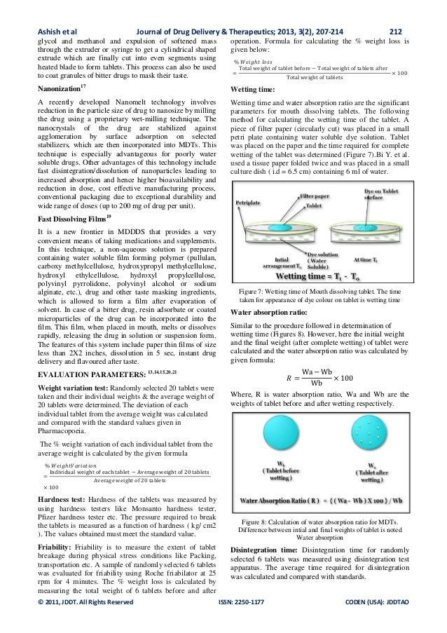 hydrochlorothiazide and viagra