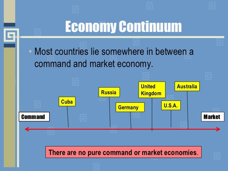 type of markets in economy Free-market economy (or liberal market economy): an economic system comprised mainly of privately-owned enterprise (businesses), low levels of regulation and relies heavily on the free-price system to allocate resources this is distinguished between a planned economy based on private enterprise.