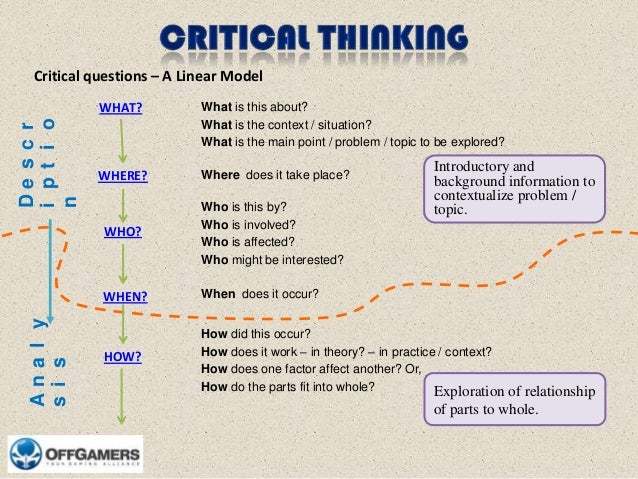 importance critical thinking management Why is critical thinking important along with a measure of intelligence and memory, your students need critical thinking skills in order to be successful in the world beyond high school classroom management education industry.