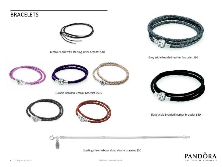 Pandora Bead Size