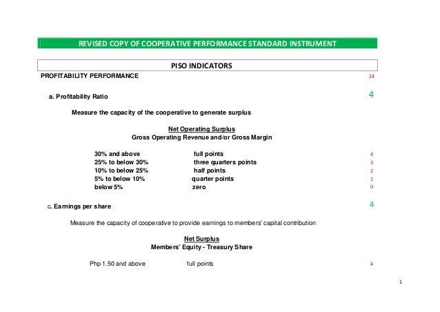 Cooperative Performance Standard Instrument
