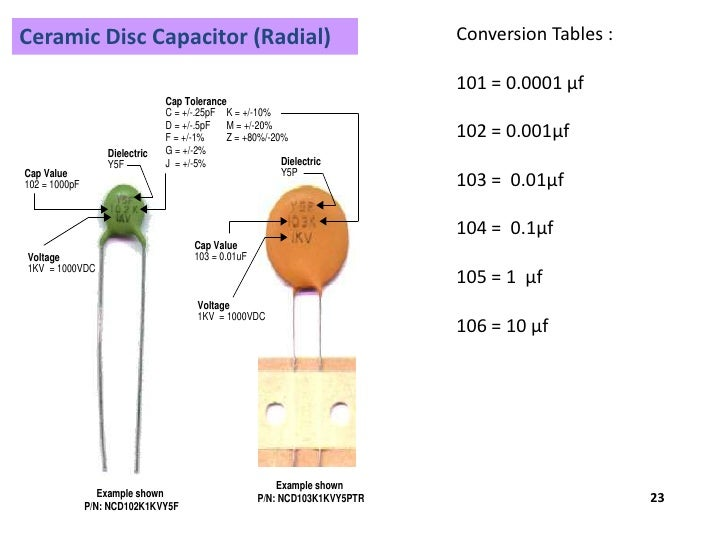 Introduction To Electronics 12949807 on ceramic capacitor value chart