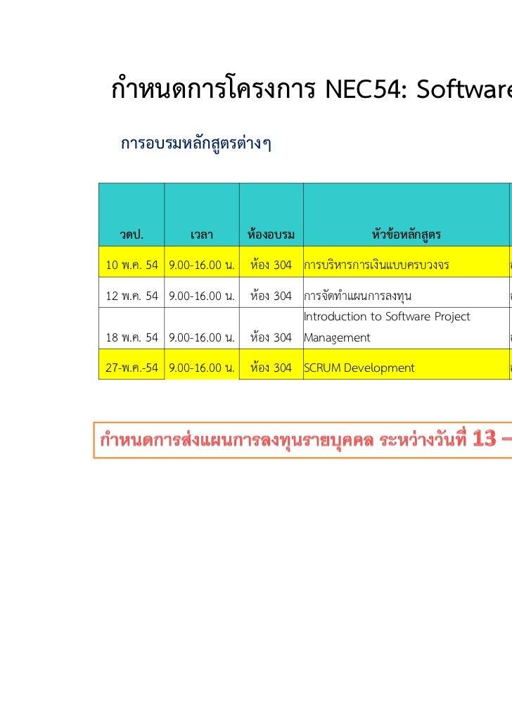 NEC54: Software (                 )      .10 . . 54 9.00-16.00 .    304                                    .12 . . 54 9.00...
