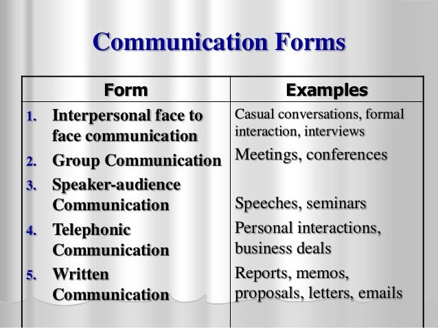examples of formal conversation Writing styles: conversational vs formal written while formal academic writing may prove the while conversation often includes some rambling and.