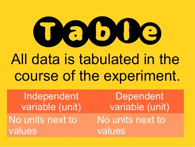 Scientific Data Table Table All Data is Tabulated in
