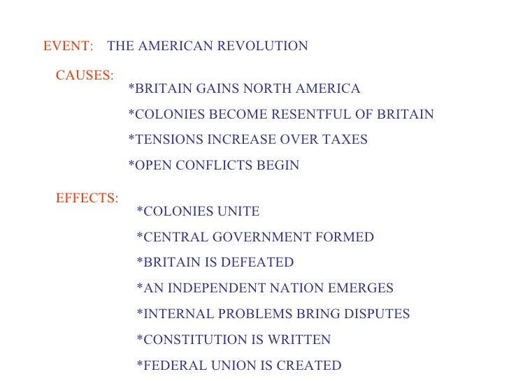Essay On The American Revolution