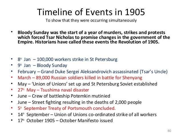 Russian revolution essay