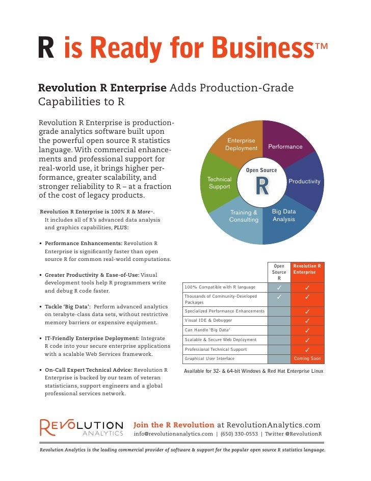Revolution r enterprise 6 page brochure