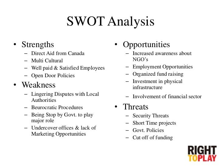 sports direct swot analysis The external environemnt of sports direct uk masami, simon, daniela biggest retailer in the uk past analysis swot analysis porter´s five forces model introduction.