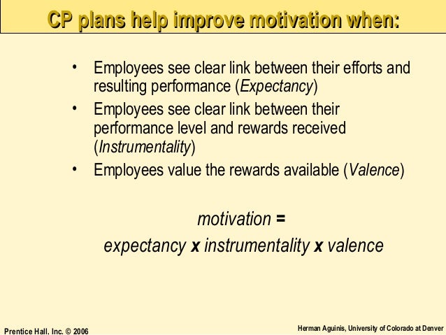 improving reward system at vid public Rewards can improve performance  to model the operation of the system to help define  the use of sanctions an d rewar s in the public sector 5.