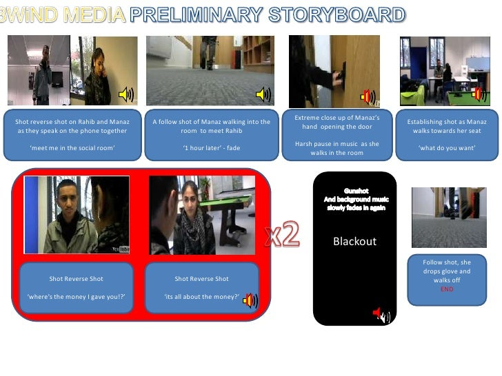 R3WiND MEDIA PRELIMINARY STORYBOARD<br />Shot reverse shot on Rahib and Manaz as they speak on the phone together<br />'me...