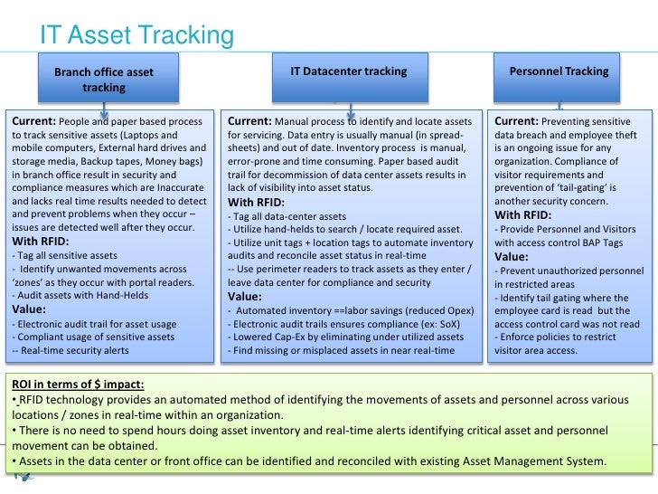 IT Asset Tracking<br />Personnel Tracking<br />Current: People and paper based process to track sensitive assets (Laptops ...