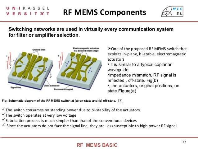 Tender Management System  n procure 483081 moreover 262370369897 likewise Flowchart Software likewise TM 5 4210 205 120110 further Smartphone  munication. on apple iphone 5 diagram