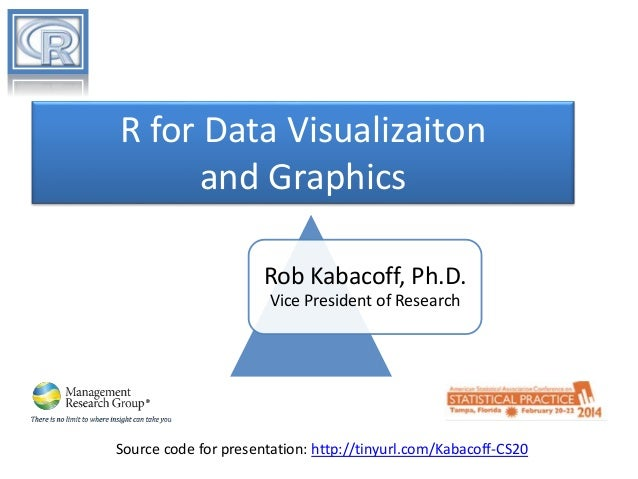 R for Data Visualizaiton and Graphics Rob Kabacoff, Ph.D. Vice President of Research  Source code for presentation: http:/...