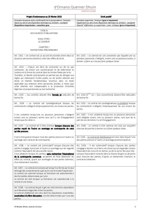 © Nicolas Dhuin, avocat à la Cour 1 Projet d'ordonnance au 25 février 2015 Droit positif Concepts nouveaux et/ou confirmat...