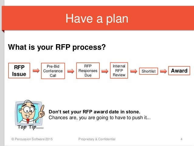 How to write a hotel rfp