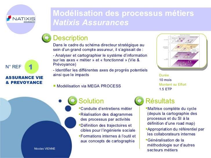Gestion opérationnelle de projets BNP Paribas Assurance <ul><li>Description </li></ul><ul><li>Prestation au forfait qui te...