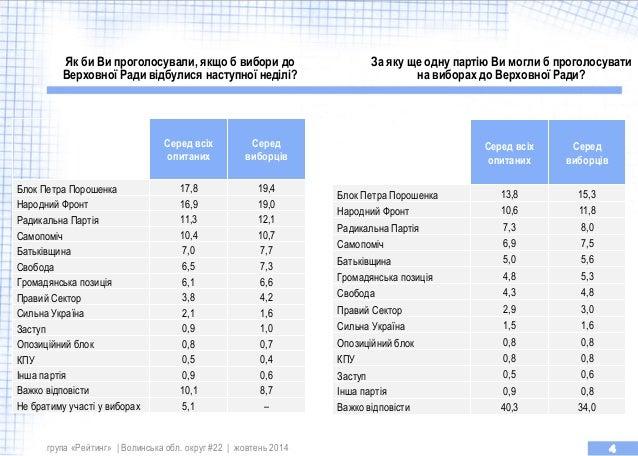 Внешнее вторжение, распад страны, межнациональные конфликты, - украинцы назвали наибольшие фобии года - Цензор.НЕТ 5953