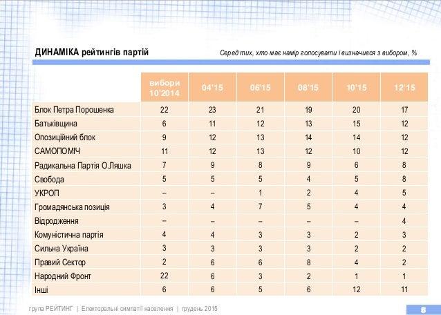 """Луценко считает парламентскую коалицию недееспособной: """"Нет голосов для принятия важных законов"""" - Цензор.НЕТ 1864"""