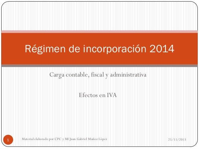 Régimen de incorporación 2014 Carga contable, fiscal y administrativa Efectos en IVA  1  Material elaborado por CPC y MI J...