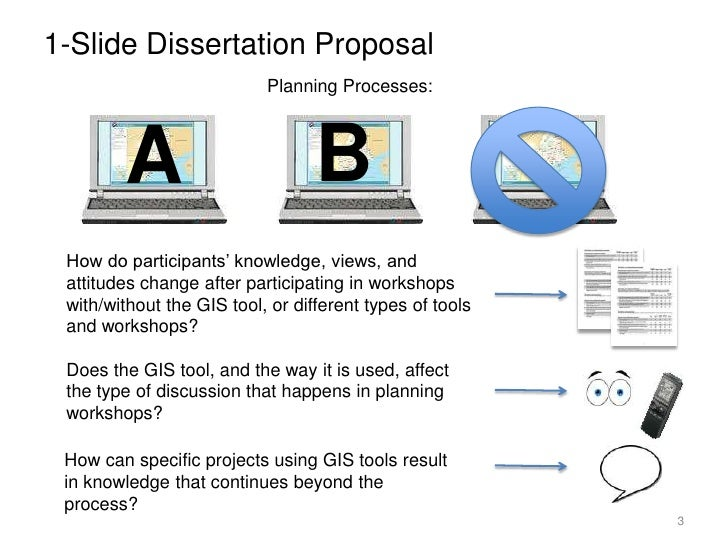 Dissertation learning development
