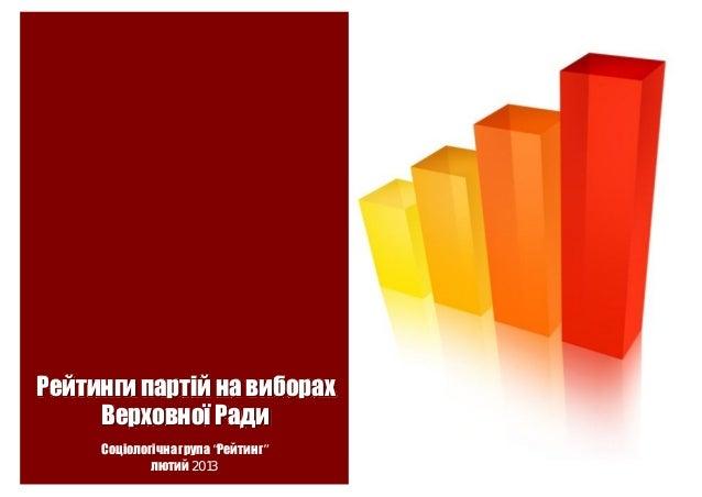 Рейтинги партій: лютий 2013